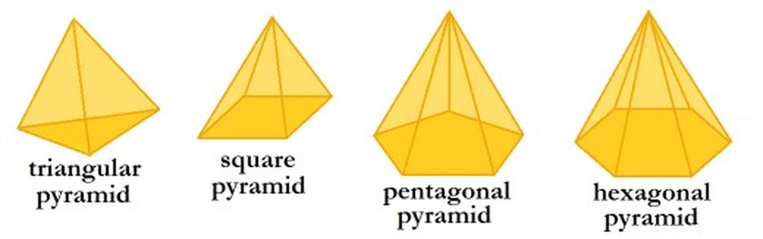 how to find diagonal in base in a pyramid